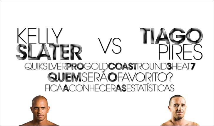 16359Quiksilver Pro | Saca vs Slater | As estatísticas