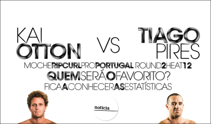 20944MOCHE Rip Curl Pro Portugal | Pires vs Otton | As estatísticas