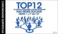 TOP12-OS-SURFISTAS-PORTUGUESES-COM-MAIS-SEGUIDORES-NAS-REDES-SOCIAIS-PARTE-1