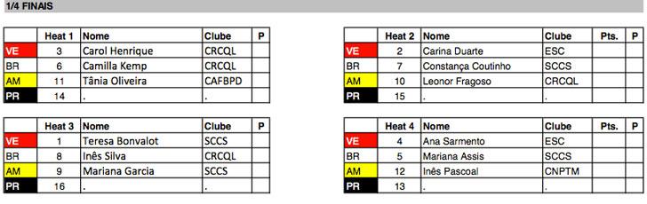 heats-round-1-fem