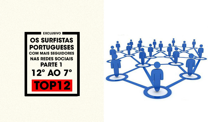 29219Os surfistas portugueses com mais seguidores nas Redes Sociais | 12º ao 7º