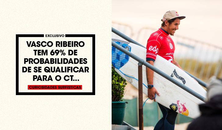 31760Vasco Ribeiro tem 69% de probabilidades de se qualificar para o CT…