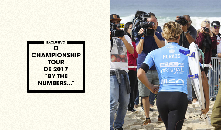 "35464O Championship Tour da WSL de 2017 ""by the numbers""…"