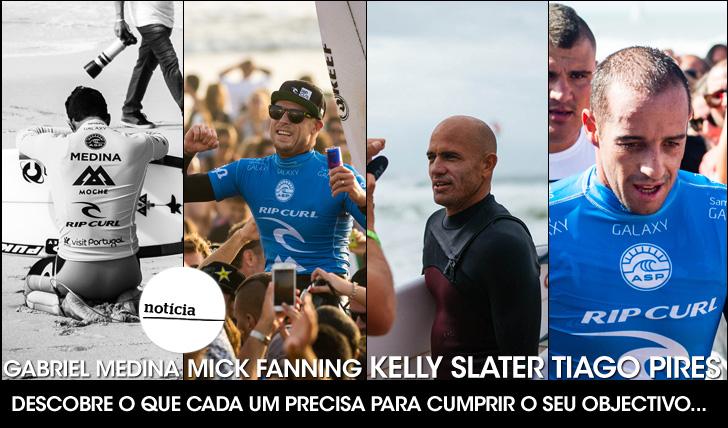 21067Medina, Fanning, Slater e Pires | As contas para o título mundial e qualificação