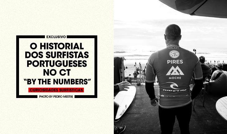 """27890Curiosidades Surfisticas   Os portugueses no Championship Tour da WSL """"by the numbers"""""""